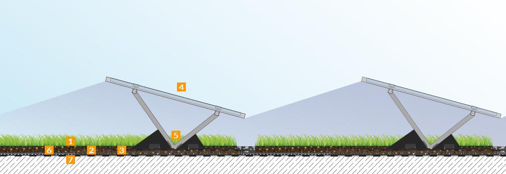 benning_dachbegruenung_solargruendach_illustration